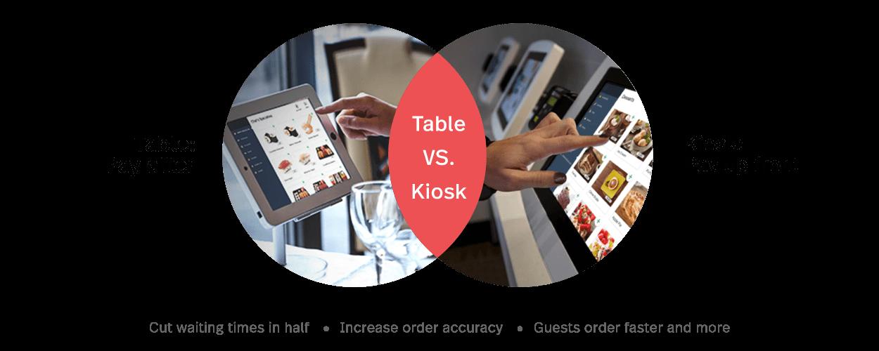 Table_VS_Kiosk_Diagram_1250x500_2.png